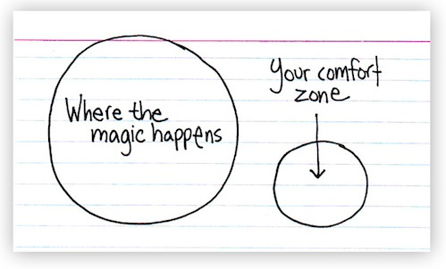 3 Ways Your Comfort Zone Is Restricting Your Life | Pick the Brain | Motivation and Self Improvement
