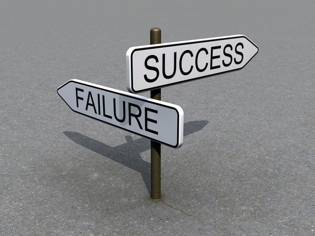 PERFECT SUCCESS FAILURE