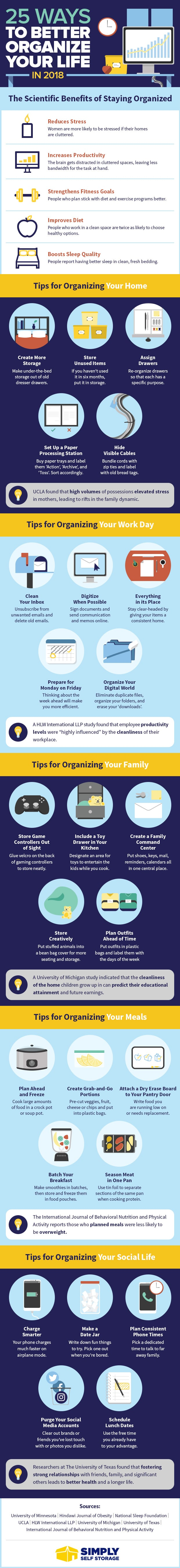25 ways to organize your life