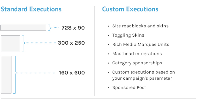 Standard Executions and Custom Executions for ads